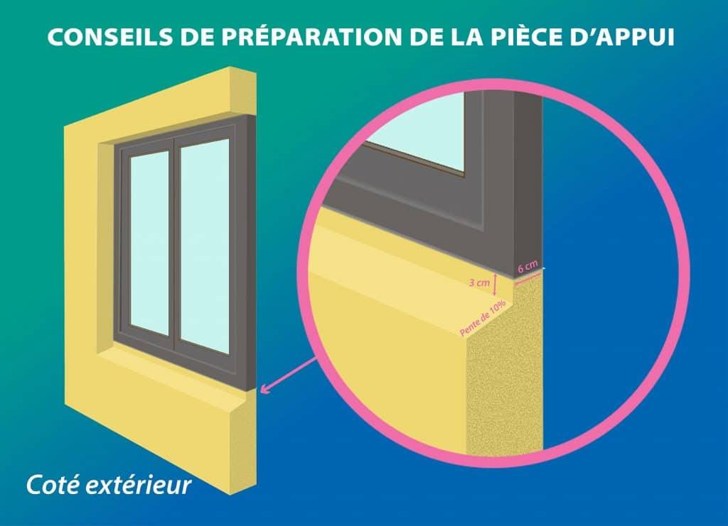 Comment Mesurer Une Fenêtre Abd Fermetures